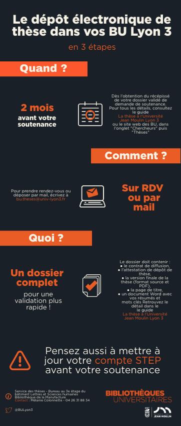 dépôt électronique des thèses dans vos BU Lyon 3